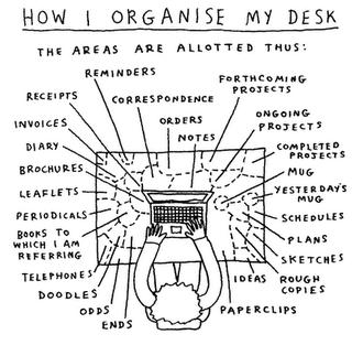 Organise business